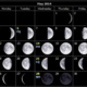 Moon may 2014