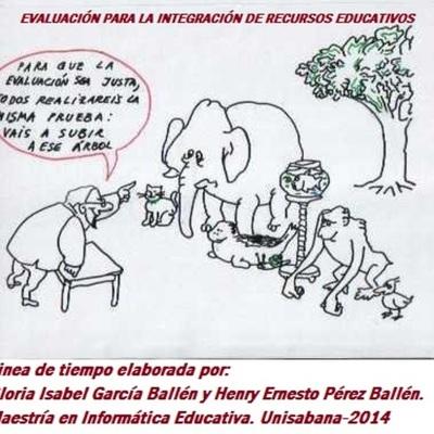 1. EVOLUCIÓN DE LA EVALUACIÓN EN EDUCACIÓN  Por Gloria Isabel García Ballén y Henry Ernesto Perez Ballén timeline