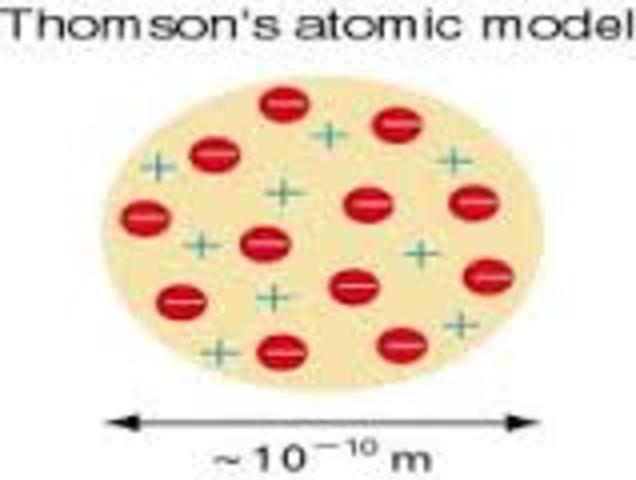 Thomson Model