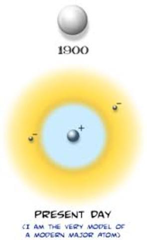 Modern Atomic Theroy