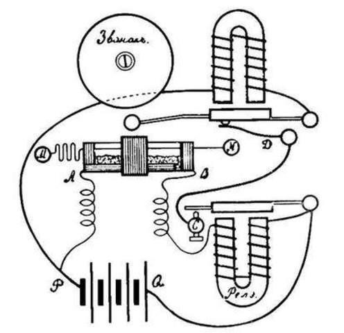 Popov's receiver