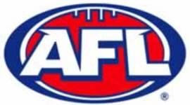 Telecast history of the AFL timeline