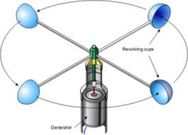 Aneomometer
