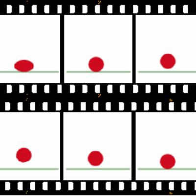 Timeline of Animation