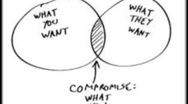 Compromise in the United States  timeline