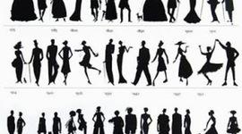 Evolucion de la industria textil y la moda timeline
