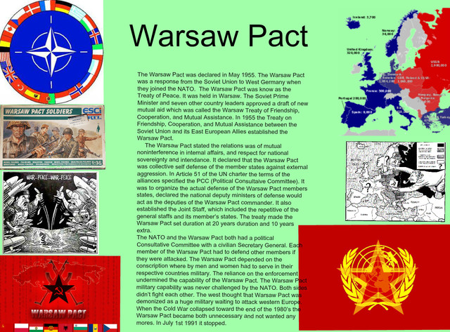 Warsaw pact date in Brisbane