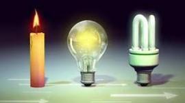 L'évolution de l'éclairage, au cours du temps. timeline