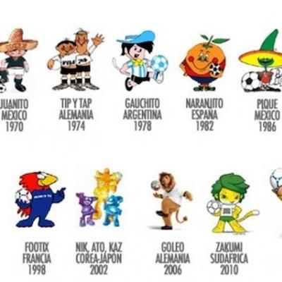 CANCIONES REPRESENTATIVAS DE LOS MUNDIALES DE FUTBOL timeline