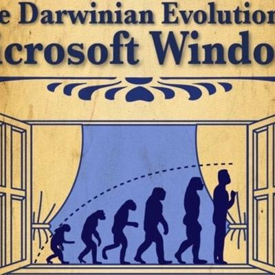 MICROSOFT WINDOWS EVOLUTION timeline