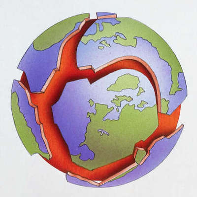 Plate Tectonics Lesson Plan timeline