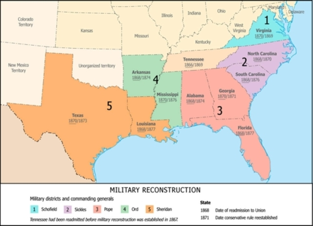 Reconstruction Acts (first and second)