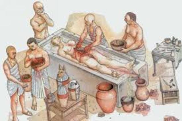 La quimica en Egipto
