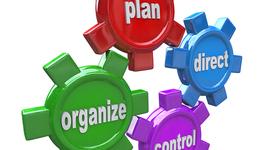 Key Moments in the Evolution of Management timeline