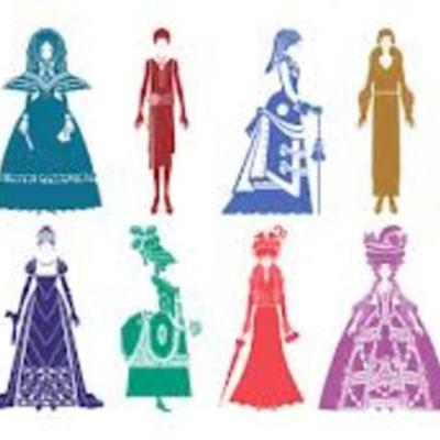 History of Fashion timeline