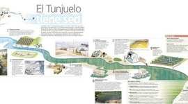 Historia del Rio Tunjuelo Siglo XX - Siglo XIX timeline