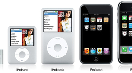 History of the iPod timeline
