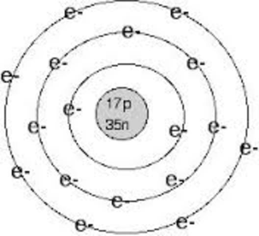 atomic model timeline timetoast timelines Hydrogen Bohr Diagram bohr model