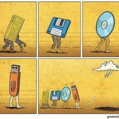 Evolución de los Sistemas Informáticos timeline