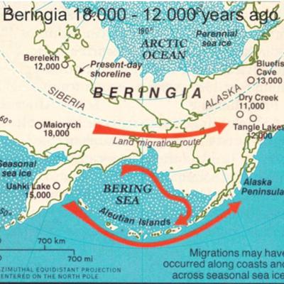 Immigration and Migration after 1620 timeline
