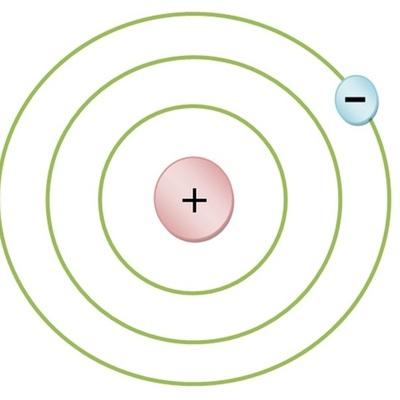 Atoms Through Time timeline