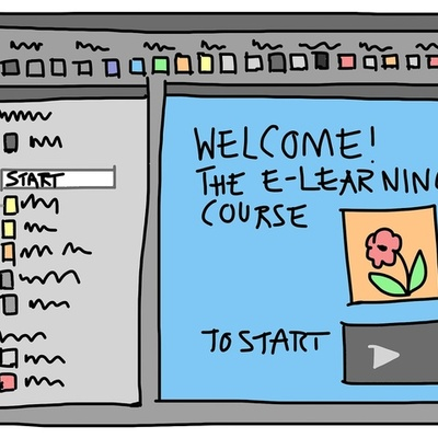 e - learning timeline