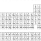 1371846764 periodic table of elements