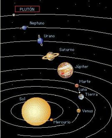 1930. Descubrimiento de Plutón
