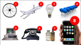 Inventos timeline