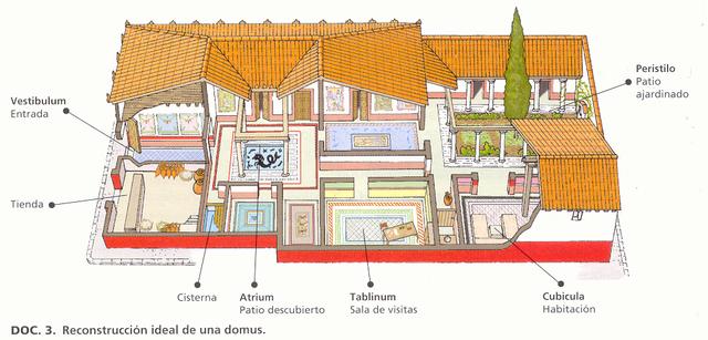 Evoluci n de la vivienda a lo largo de la historia Como eran las casas griegas