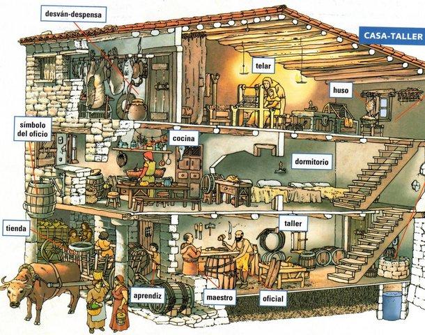 Evoluci n de la vivienda a lo largo de la historia - El taller de lo antiguo ...