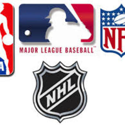 History of Strikes and Lockouts in Americas Four Major Sports timeline
