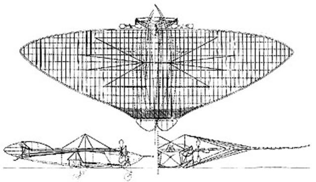 πτητική μηχανή Χένσον