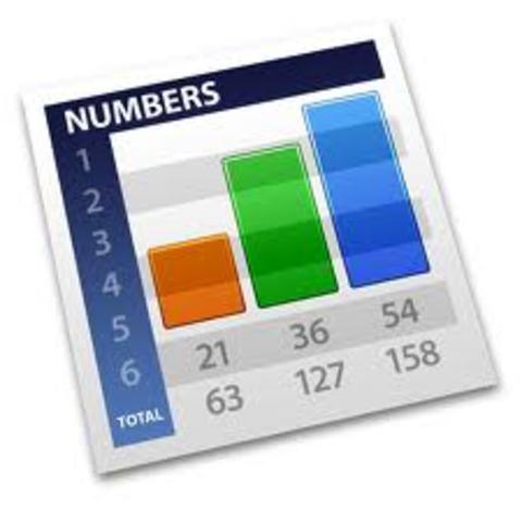 Creacion de Numbers