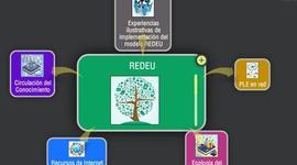 Bitácora Metacongitiva del Taller de Comunicación Educativa 2015-1 timeline