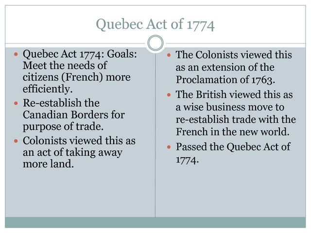 The Significance of the Quebec Act of 1774