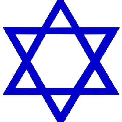 Jews Around The World timeline