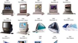 Cronologia da evolução dos computadores timeline