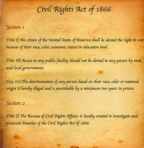 Important Special Education Rights That >> Important Events In Special Education History Timeline Timetoast