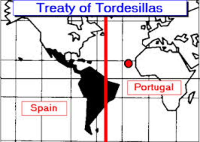 Treaty of Tordesillas divides the world in half