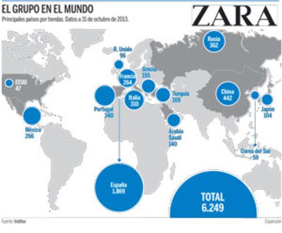 Expansiòn ZARA en el mundo
