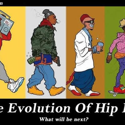 History of Hip-Hop Fashion timeline