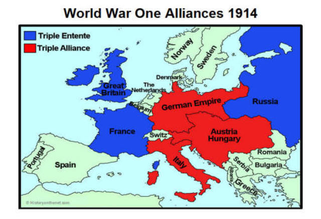 The Causes and Effects of World War 1 timeline | Timetoast timelines