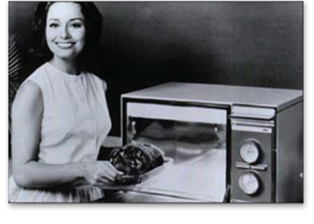 History Of The Microwave Timeline Timetoast Timelines