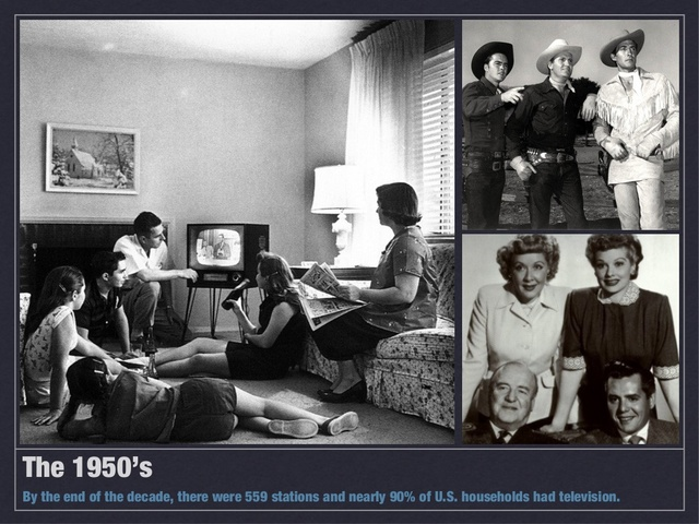 6,000 TV's sold in 1946