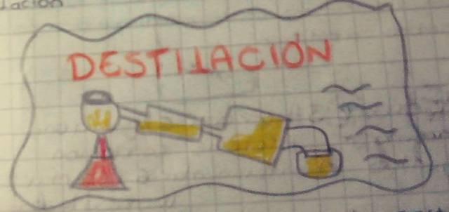 ESCRITOS DE DESTILACION