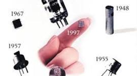 Desarrollo Científico Tecnológico desde 1947-Transistor timeline