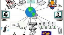 TIC'S NA EDUCAÇÃO ESCOLAR NO BRASIL timeline