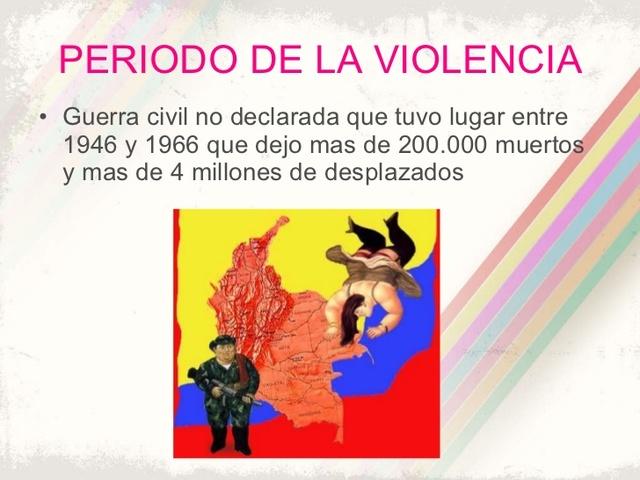 INICIO DEL PERIODO DE VIOLENCIA