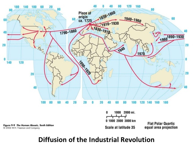 Diffusion Beyond Europe